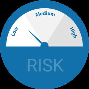 risk-gauge