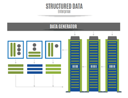 Structured data