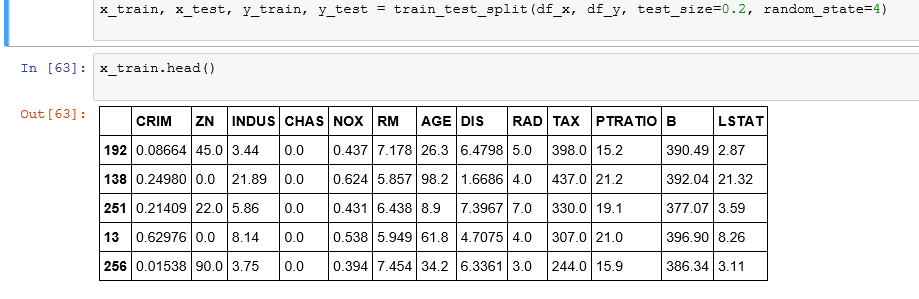 Train and test split_linear_regression_in_python