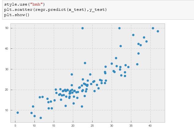 scattter plot - linear regression in python