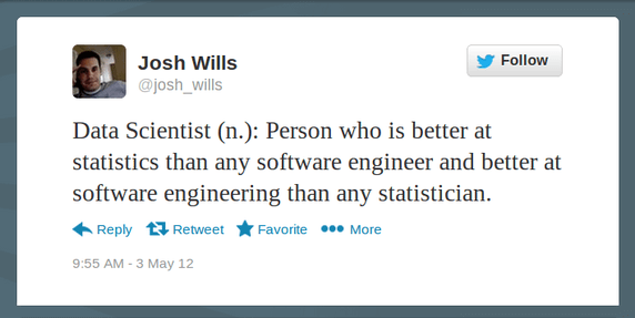 Definition of a data scientist