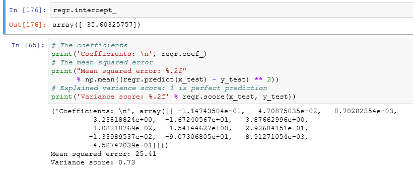 Step-by-step guide to execute Linear Regression in Python