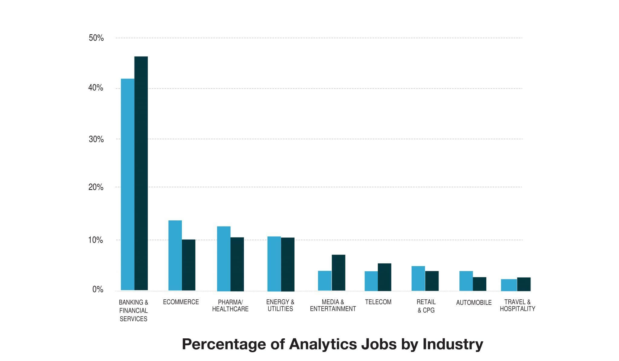 Analytics-jobs-by-industry-01